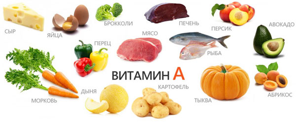 Витамины, которые поднимают иммунитет